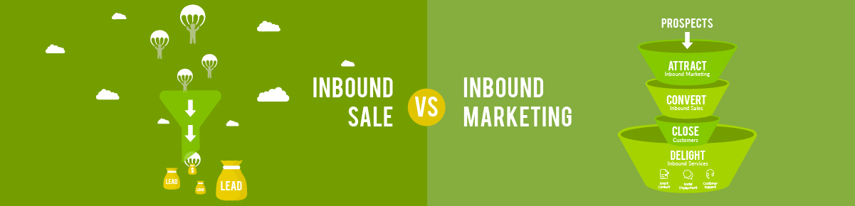 What is Inbound Sales? And v/s Inbound Marketing!